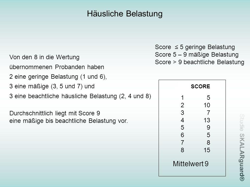 Häusliche Belastung Mittelwert 9 Score ≤ 5 geringe Belastung
