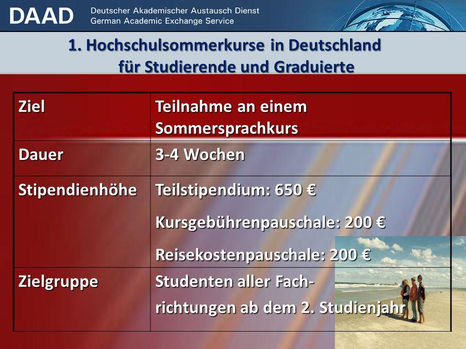 1. Hochschulsommerkurse in Deutschland für Studierende und Graduierte