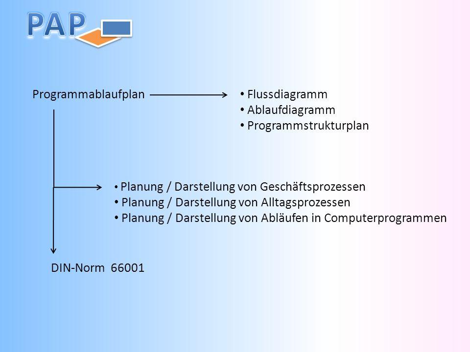 Programmstrukturplan