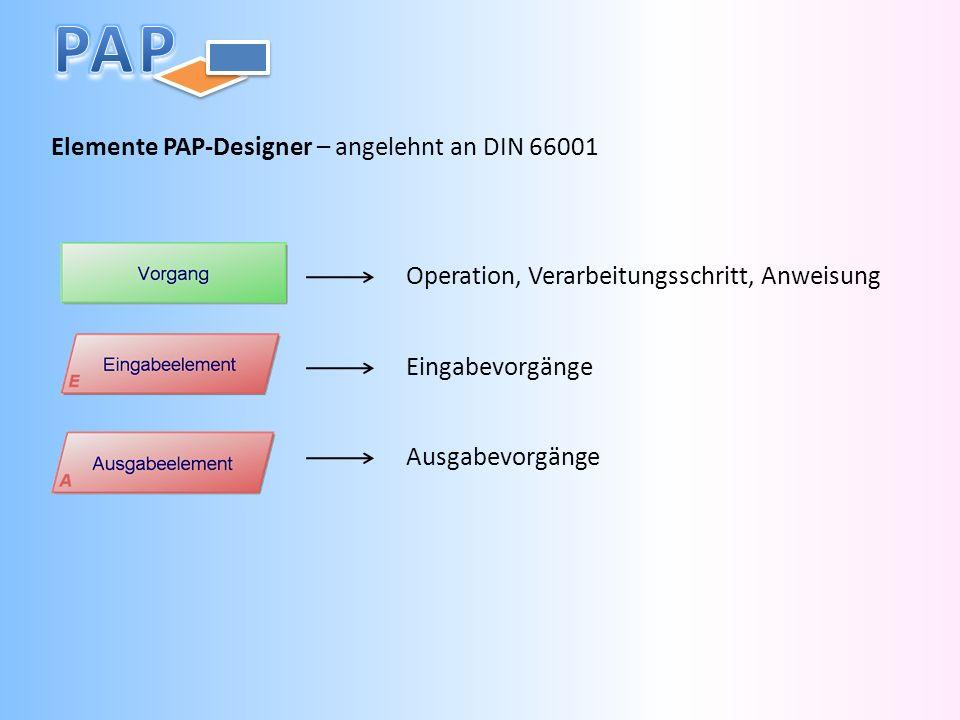 Elemente PAP-Designer – angelehnt an DIN 66001