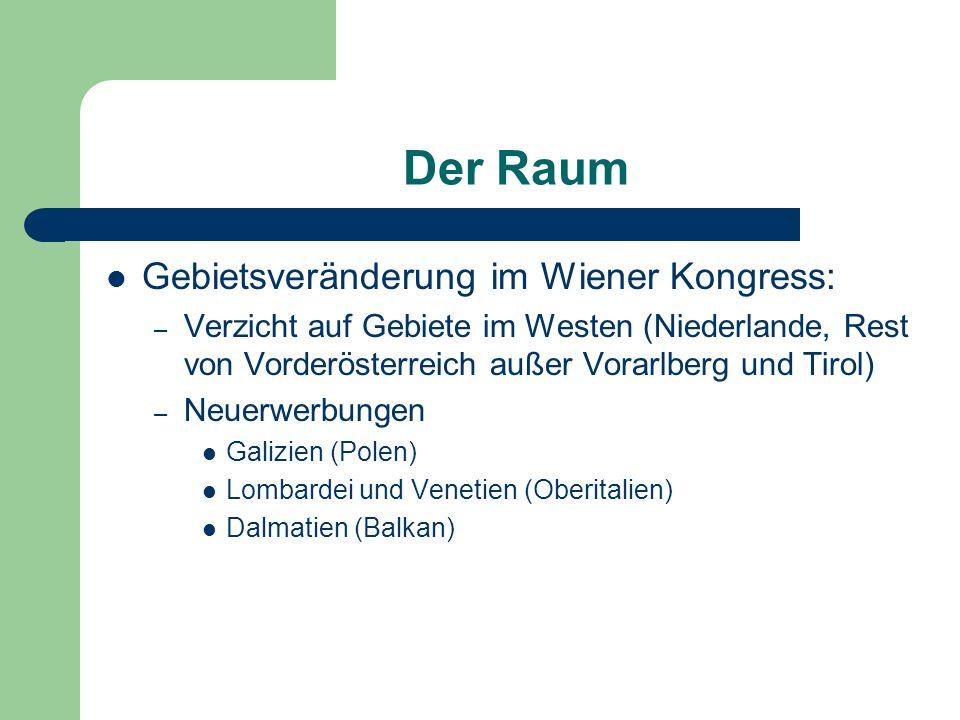 Der Raum Gebietsveränderung im Wiener Kongress: