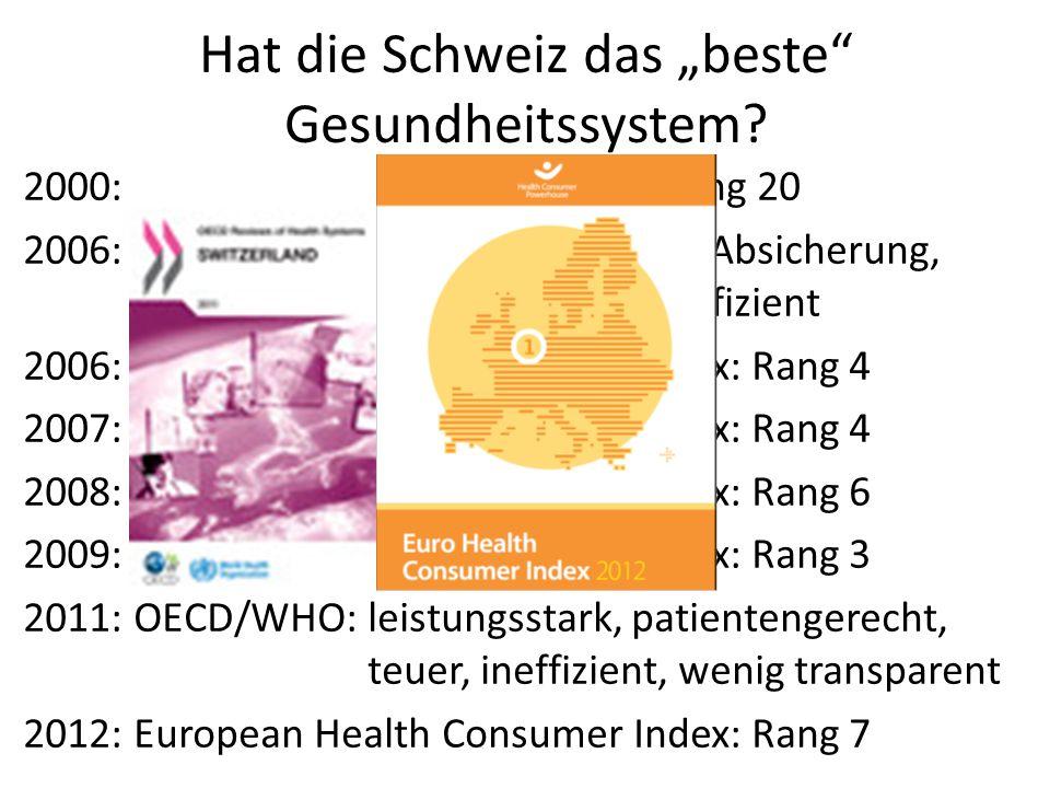 """Hat die Schweiz das """"beste Gesundheitssystem"""
