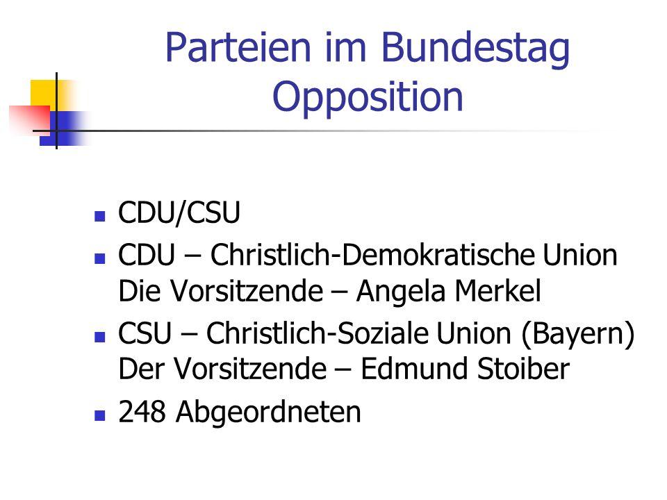 Parteien im Bundestag Opposition