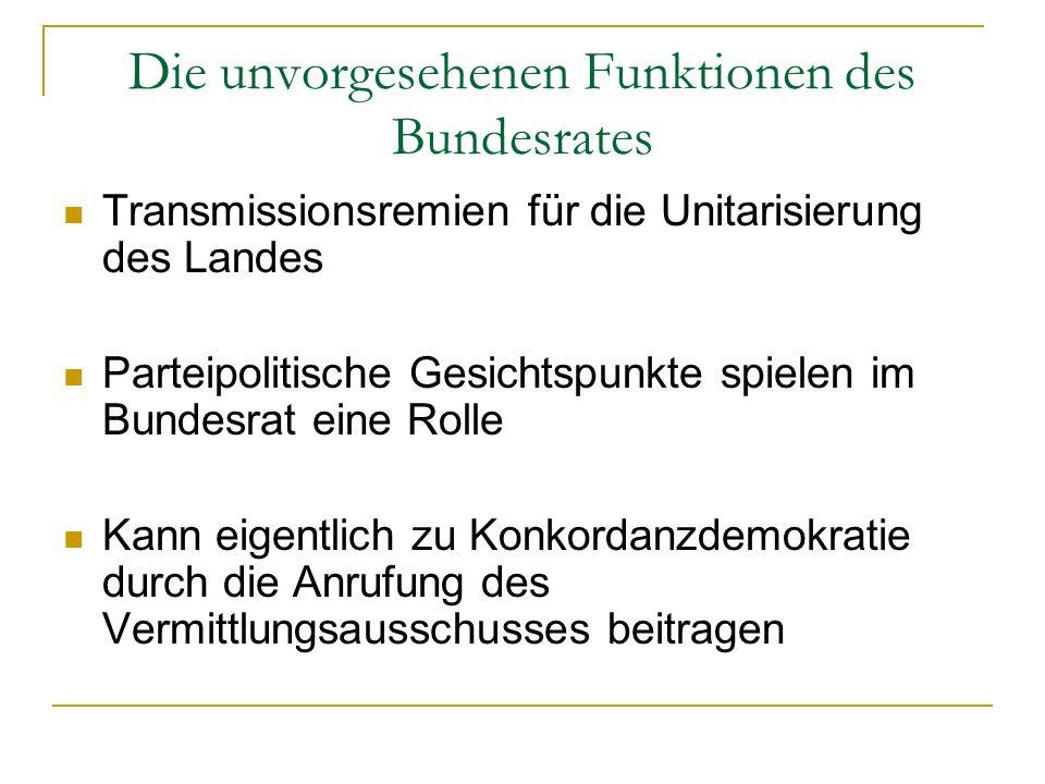 Die unvorgesehenen Funktionen des Bundesrates