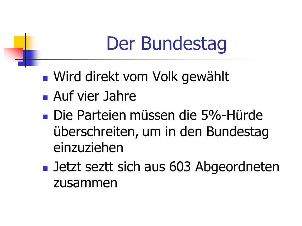 Der Bundestag Wird direkt vom Volk gewählt Auf vier Jahre