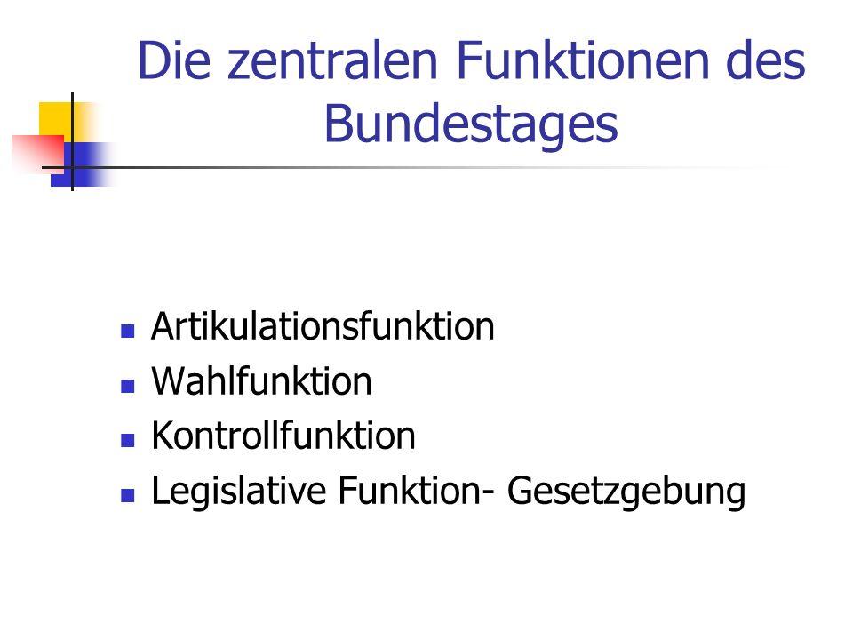 Die zentralen Funktionen des Bundestages