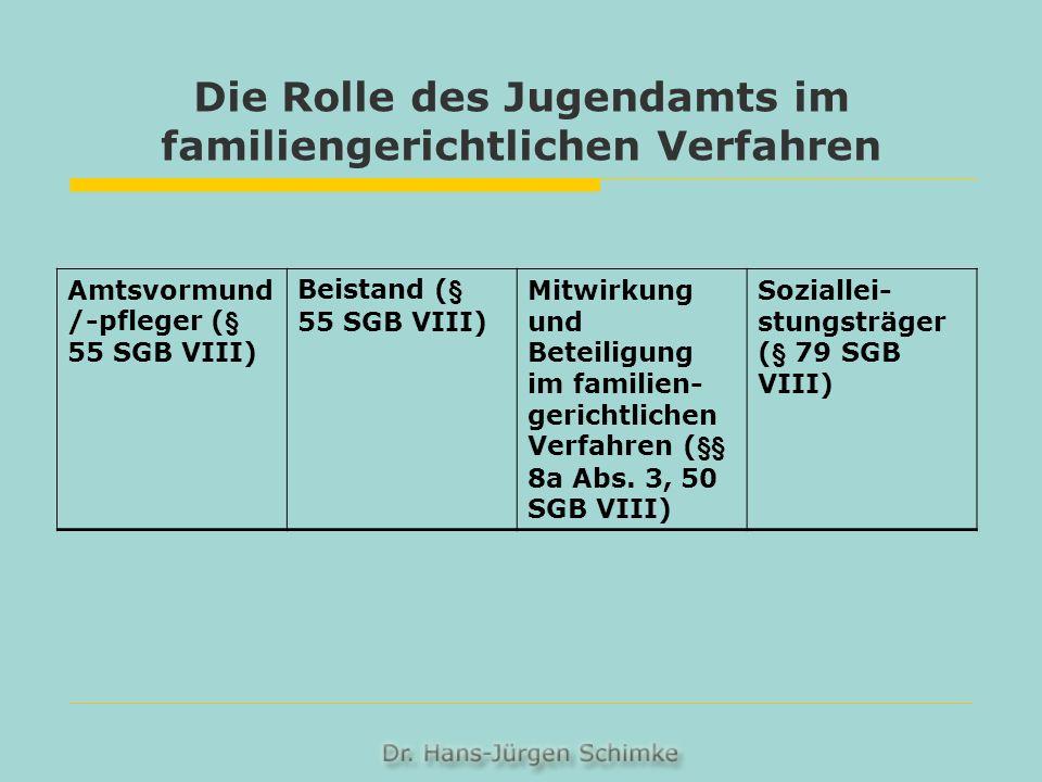 Die Rolle des Jugendamts im familiengerichtlichen Verfahren