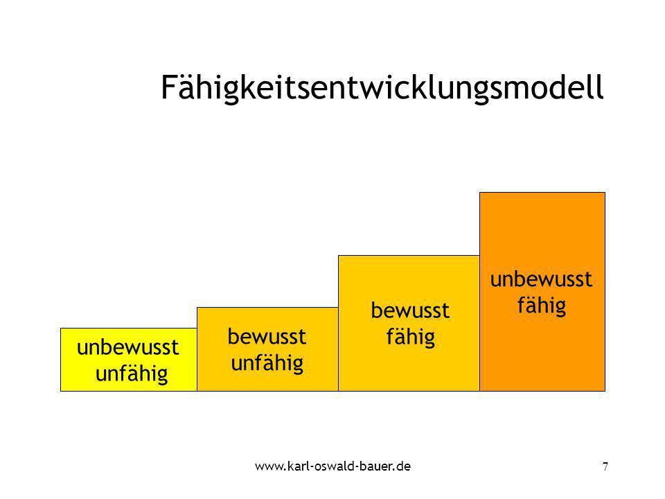 Fähigkeitsentwicklungsmodell