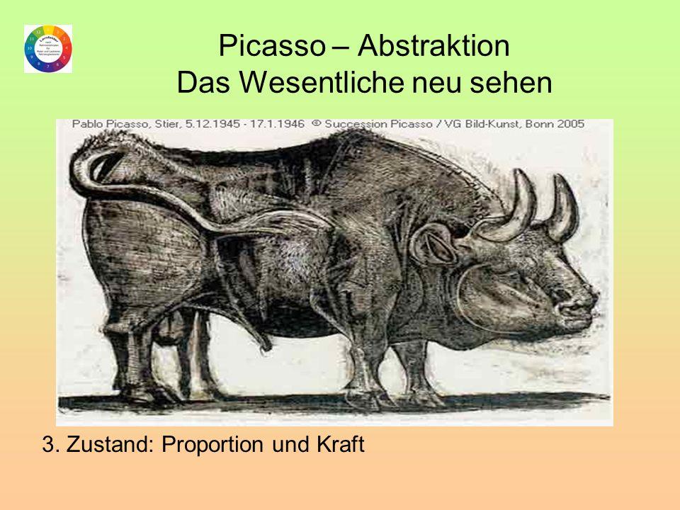 Picasso – Abstraktion Das Wesentliche neu sehen