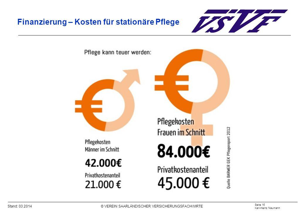 Finanzierung – Kosten für stationäre Pflege