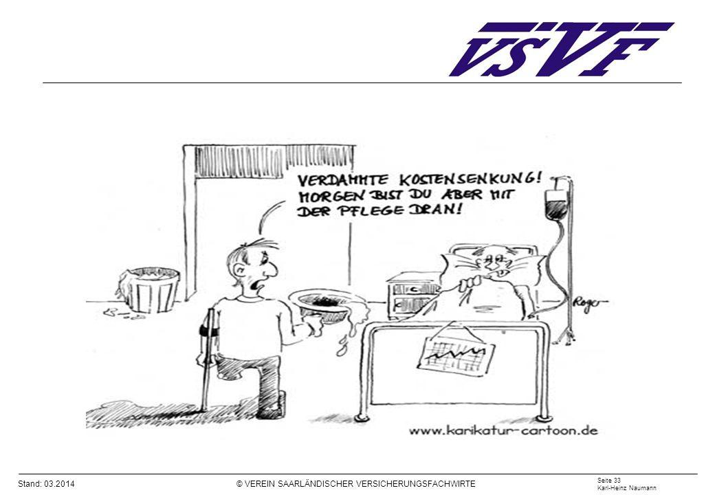 """moderne WG Seite 33 Karl-Heinz Naumann 33"