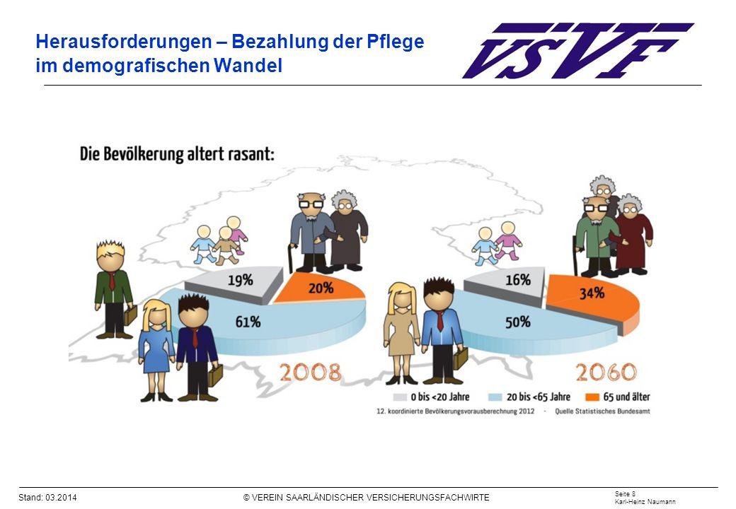 Herausforderungen – Bezahlung der Pflege im demografischen Wandel