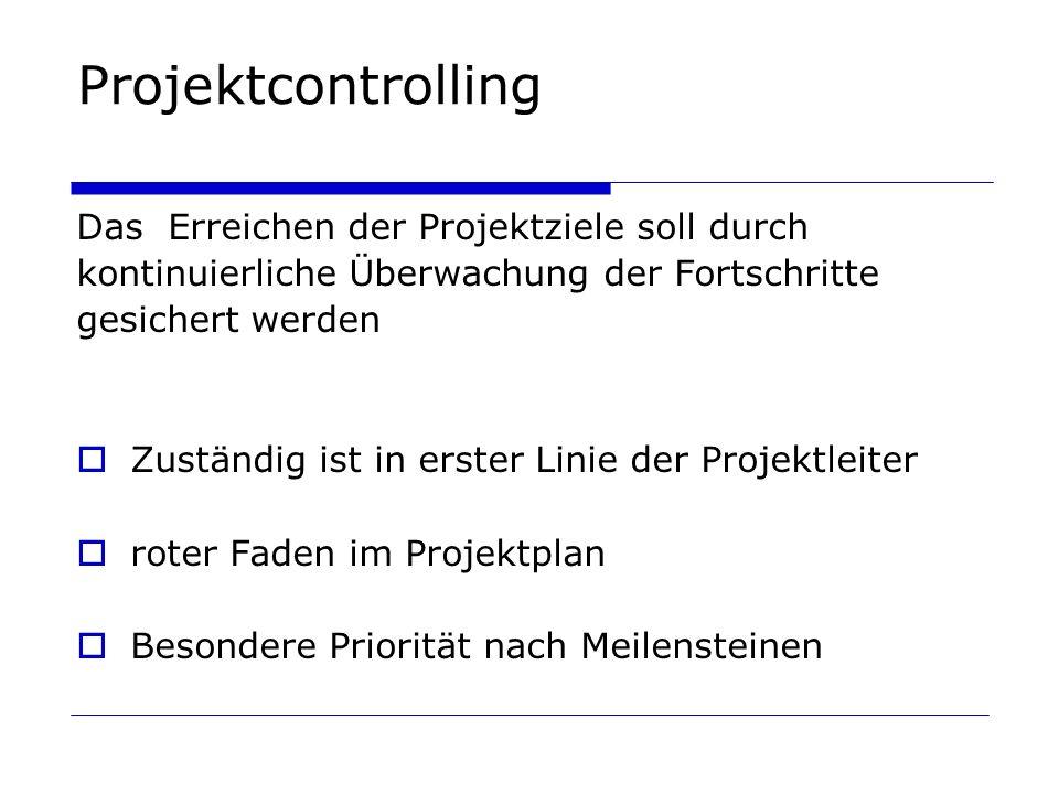 Projektcontrolling Das Erreichen der Projektziele soll durch