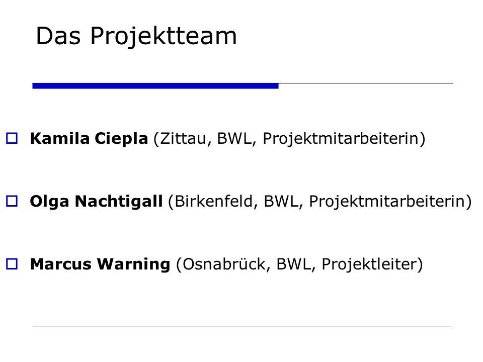 Das Projektteam Kamila Ciepla (Zittau, BWL, Projektmitarbeiterin)