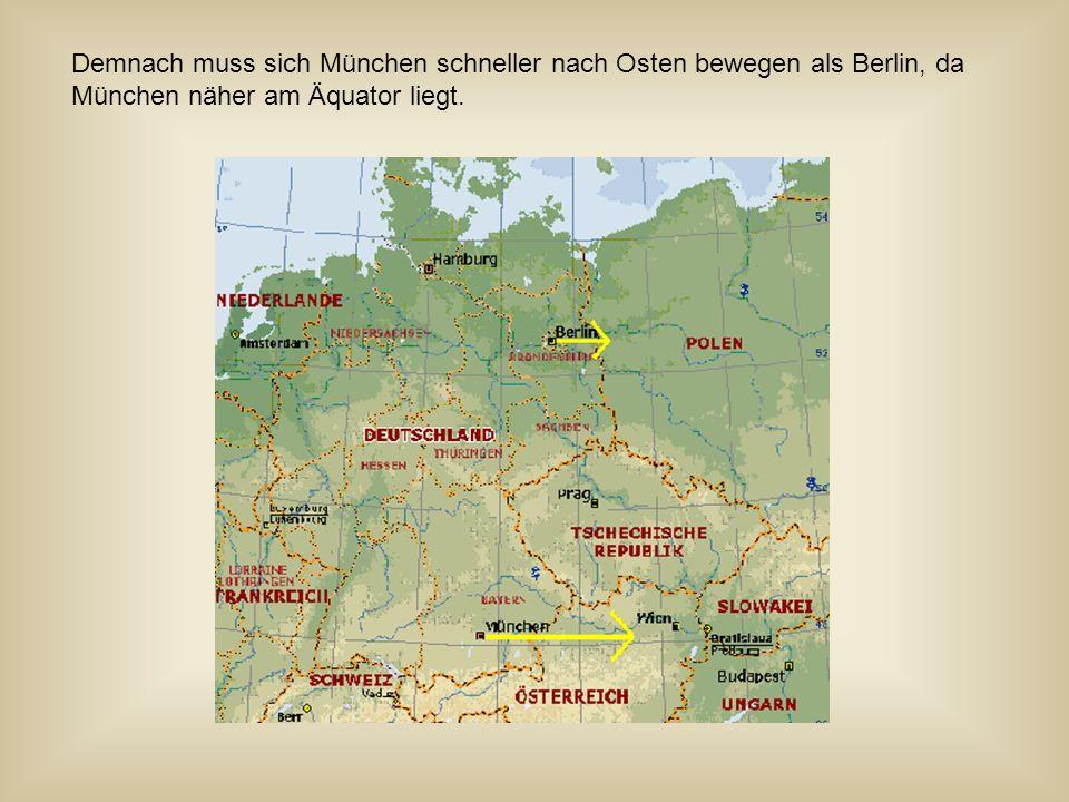 Demnach muss sich München schneller nach Osten bewegen als Berlin, da