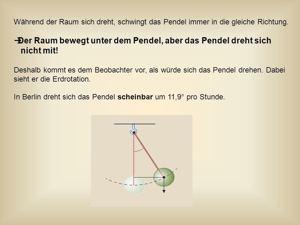 Der Raum bewegt unter dem Pendel, aber das Pendel dreht sich