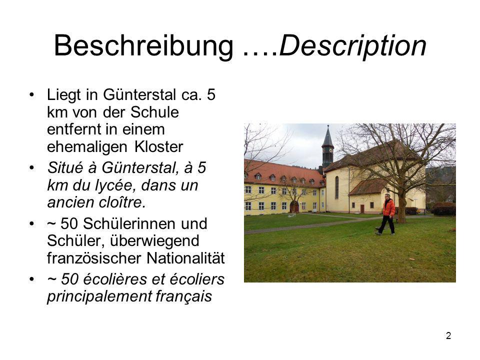 Beschreibung ….Description
