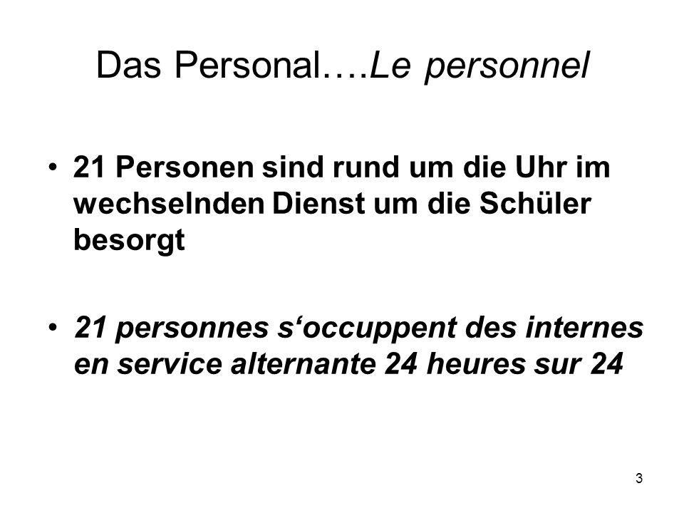 Das Personal….Le personnel