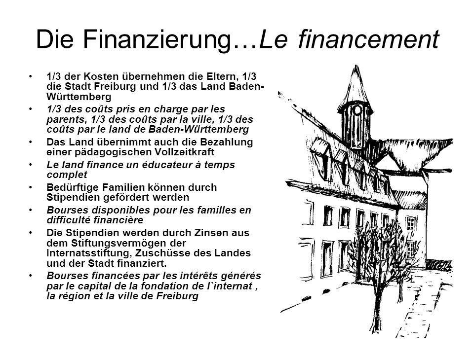 Die Finanzierung…Le financement