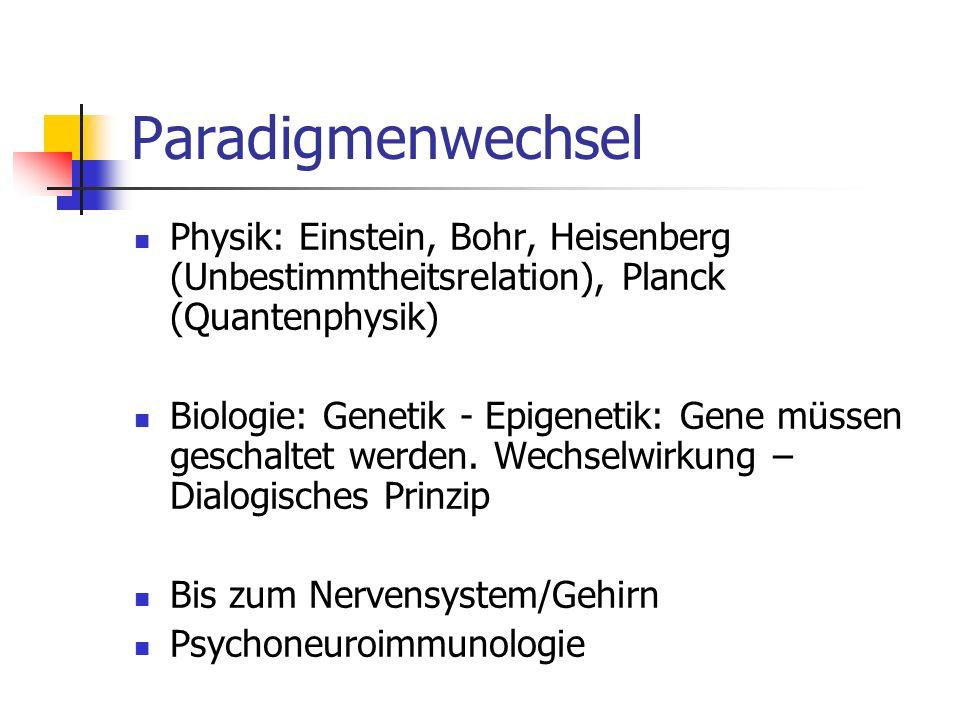 Paradigmenwechsel Physik: Einstein, Bohr, Heisenberg (Unbestimmtheitsrelation), Planck (Quantenphysik)