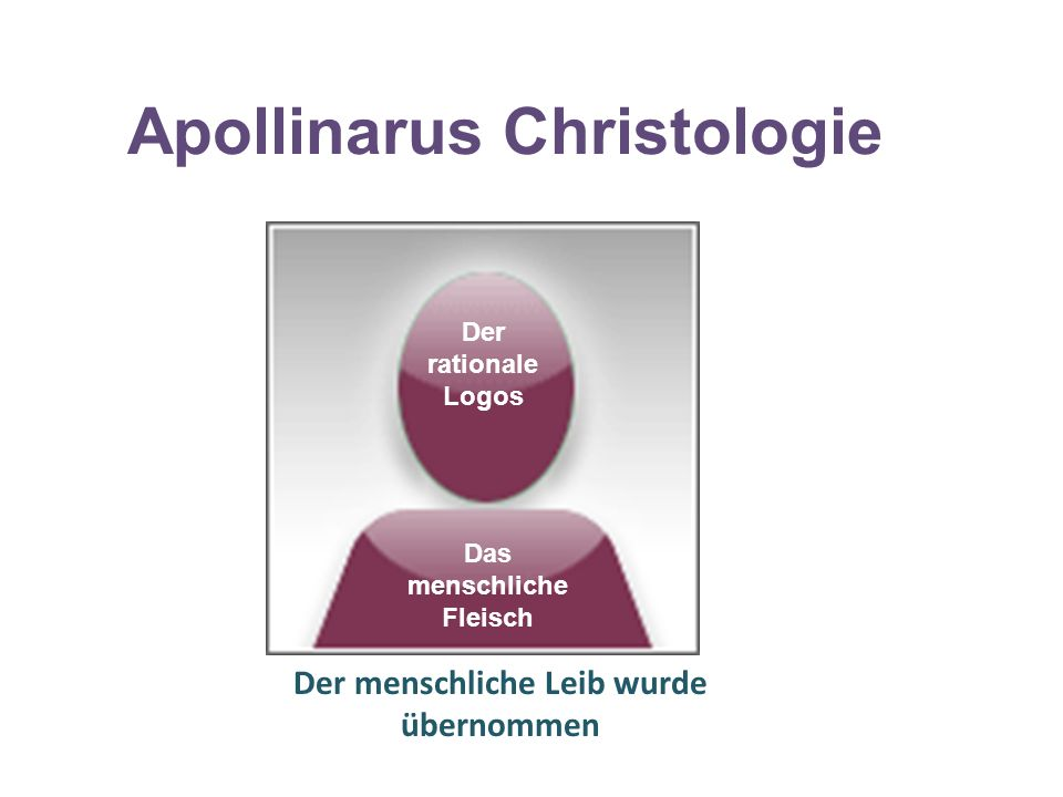 Apollinarus Christologie