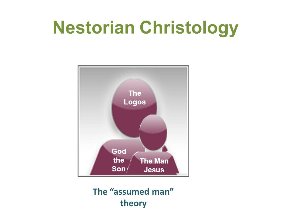 Nestorian Christology