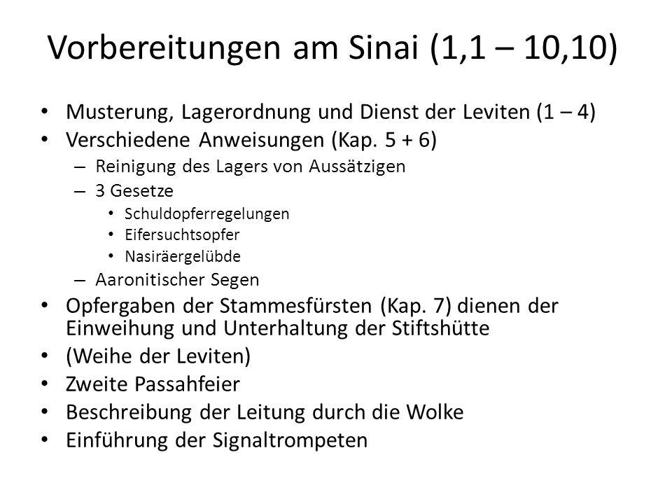 Vorbereitungen am Sinai (1,1 – 10,10)