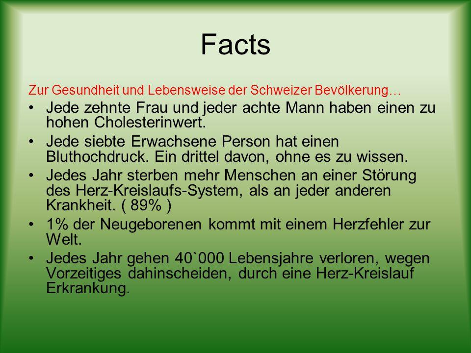 Facts Zur Gesundheit und Lebensweise der Schweizer Bevölkerung… Jede zehnte Frau und jeder achte Mann haben einen zu hohen Cholesterinwert.