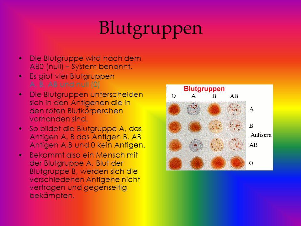 Blutgruppen Die Blutgruppe wird nach dem AB0 (null) – System benannt.