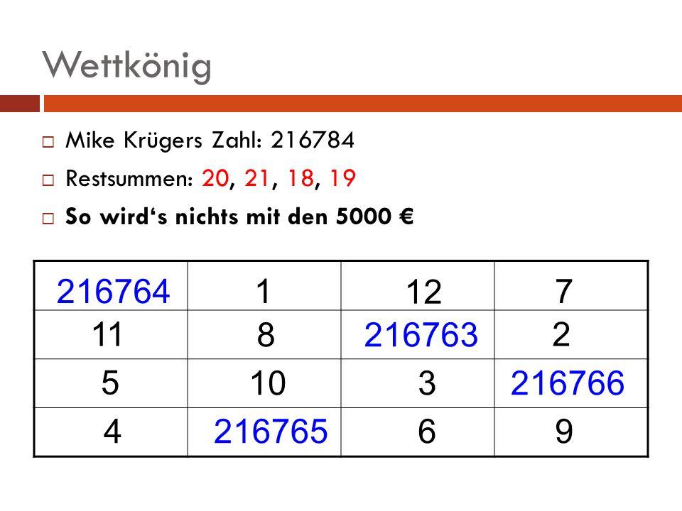 Wettkönig Mike Krügers Zahl: 216784. Restsummen: 20, 21, 18, 19. So wird's nichts mit den 5000 € 216764.