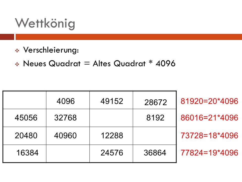 Wettkönig Verschleierung: Neues Quadrat = Altes Quadrat * 4096 4096