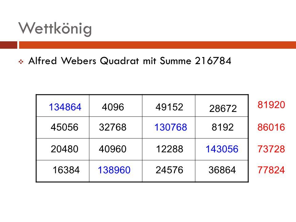 Wettkönig Alfred Webers Quadrat mit Summe 216784 81920 134864 4096