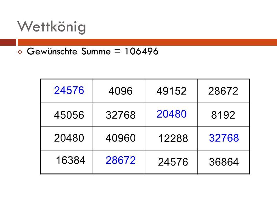 Wettkönig Gewünschte Summe = 106496 24576 4096 49152 28672 45056 32768