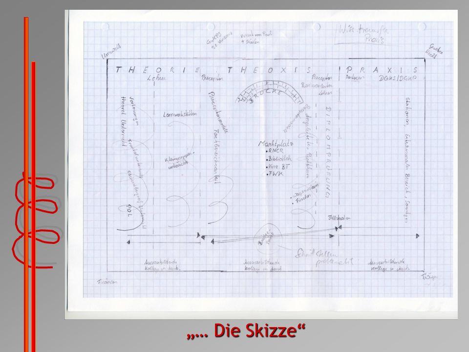 """""""… Die Skizze"""