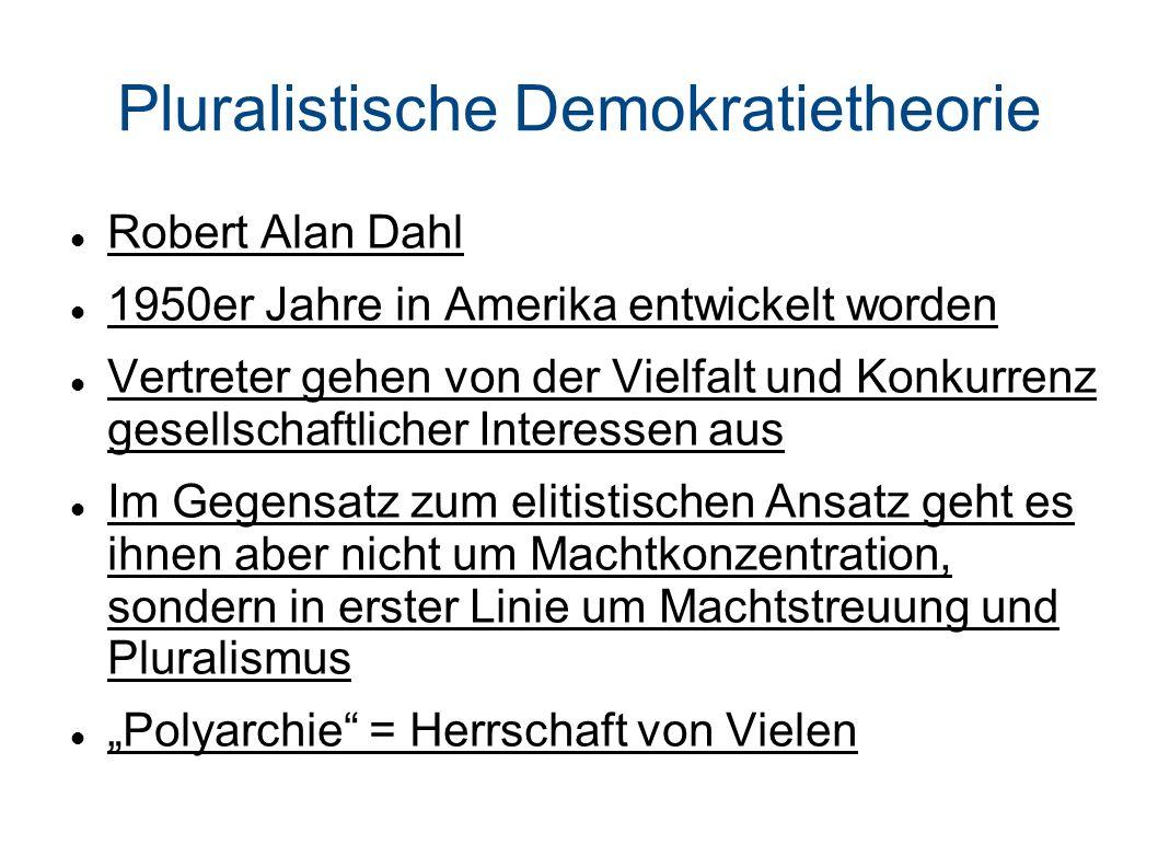 Pluralistische Demokratietheorie