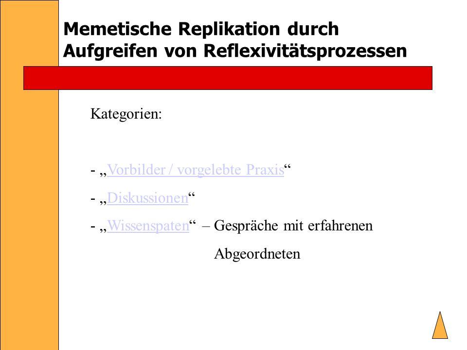 Memetische Replikation durch Aufgreifen von Reflexivitätsprozessen