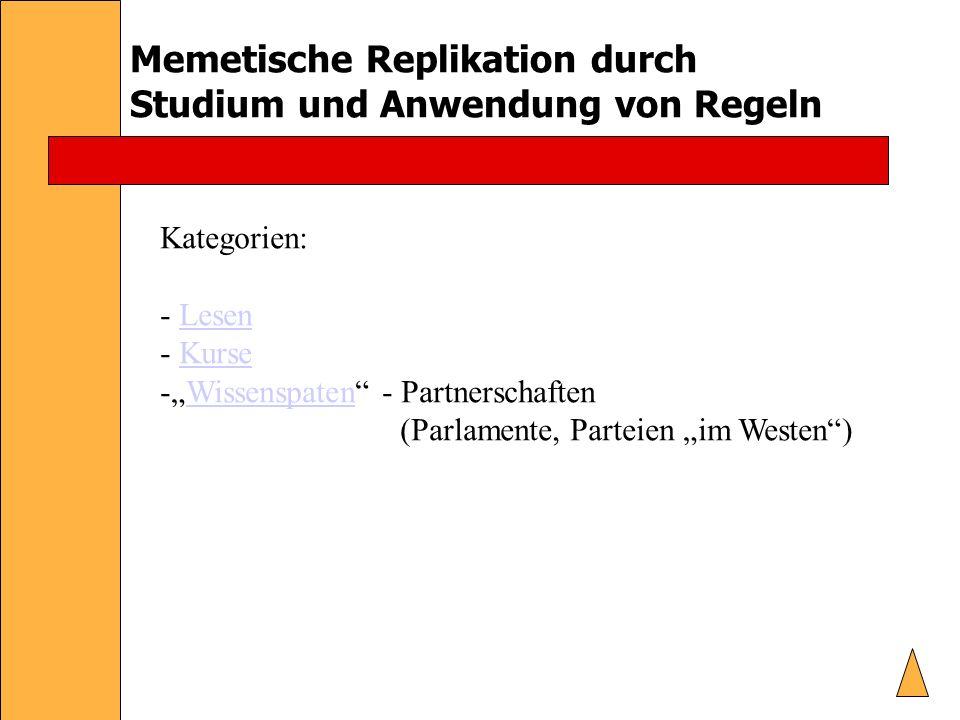 Memetische Replikation durch Studium und Anwendung von Regeln