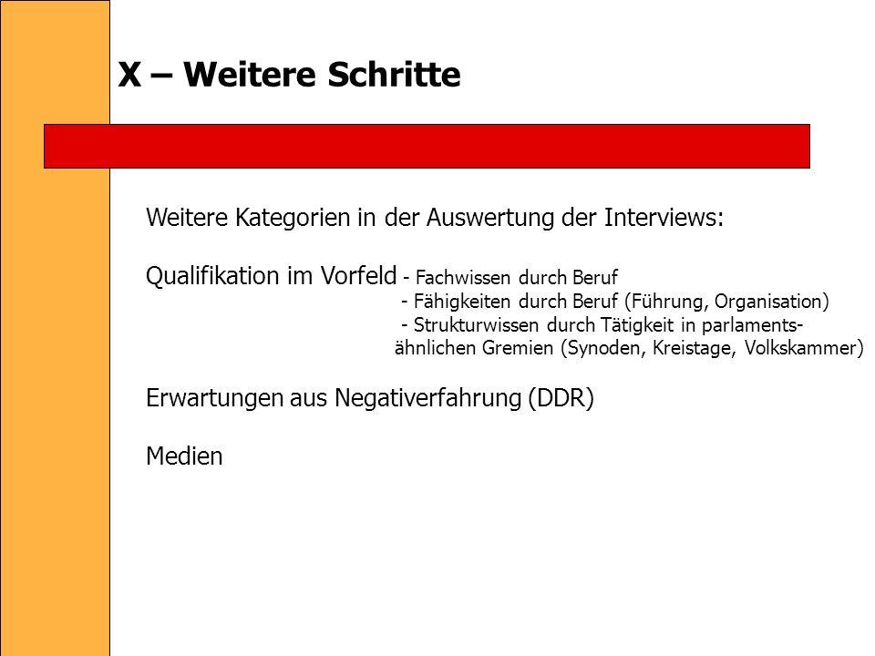X – Weitere Schritte Weitere Kategorien in der Auswertung der Interviews: Qualifikation im Vorfeld - Fachwissen durch Beruf.