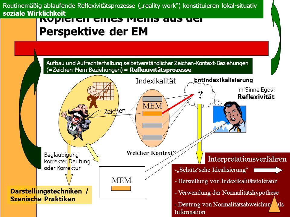 Kopieren eines Mems aus der Perspektive der EM