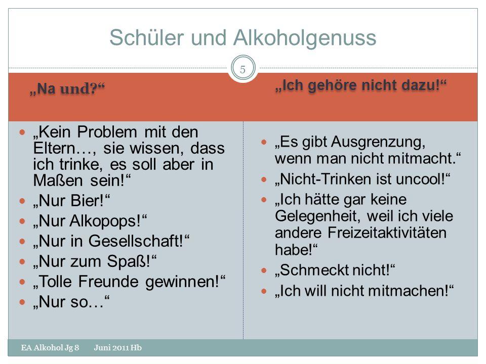 Schüler und Alkoholgenuss