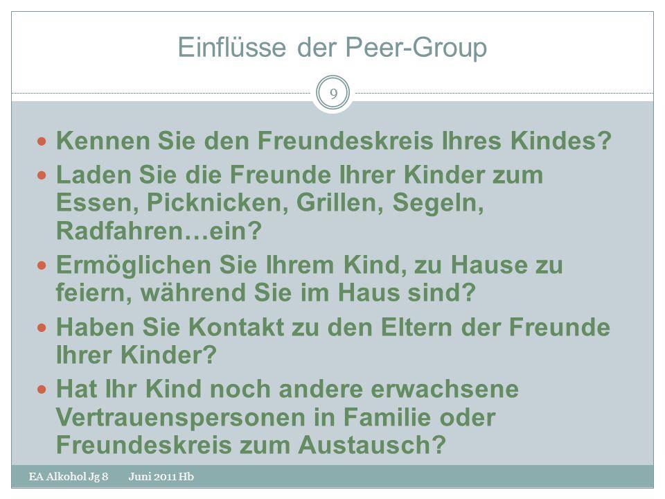Einflüsse der Peer-Group
