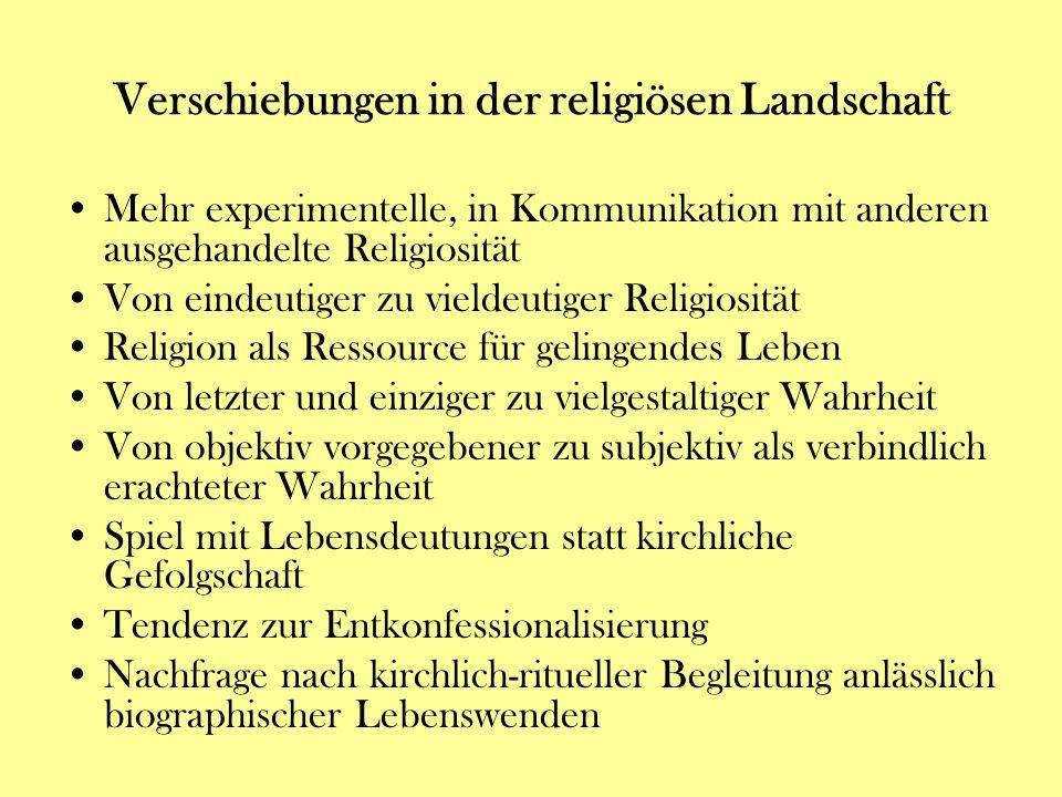 Verschiebungen in der religiösen Landschaft