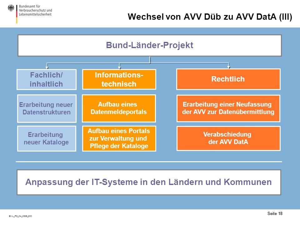 Wechsel von AVV Düb zu AVV DatA (IV)