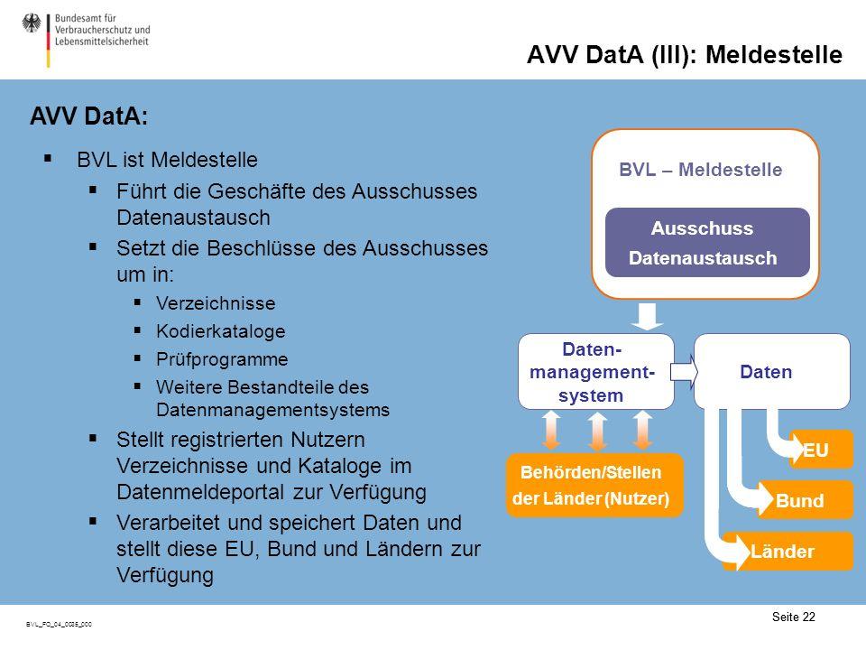 Die AVV DatA (IV): Ausschuss Datenaustausch