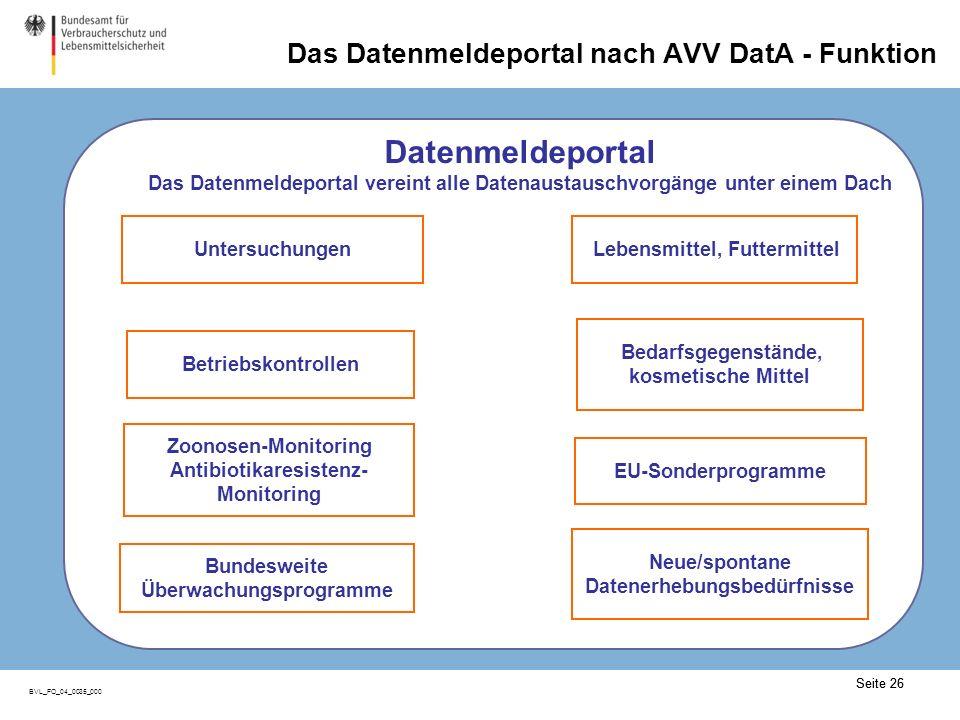 Das Datenmeldeportal nach AVV DatA - Bedienung