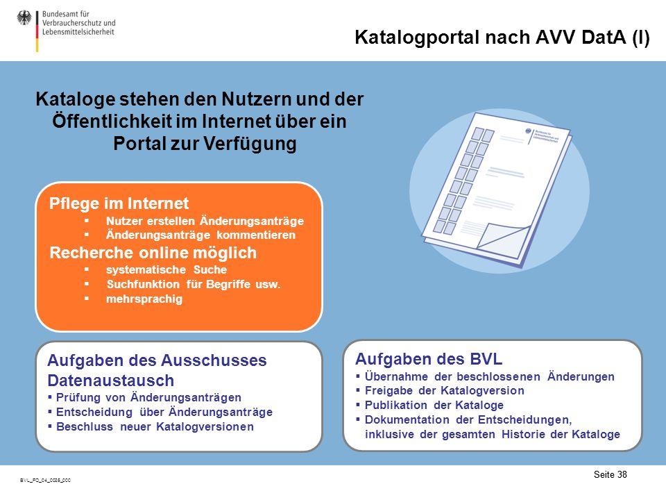 Das Katalogportal nach AVV Data (II)