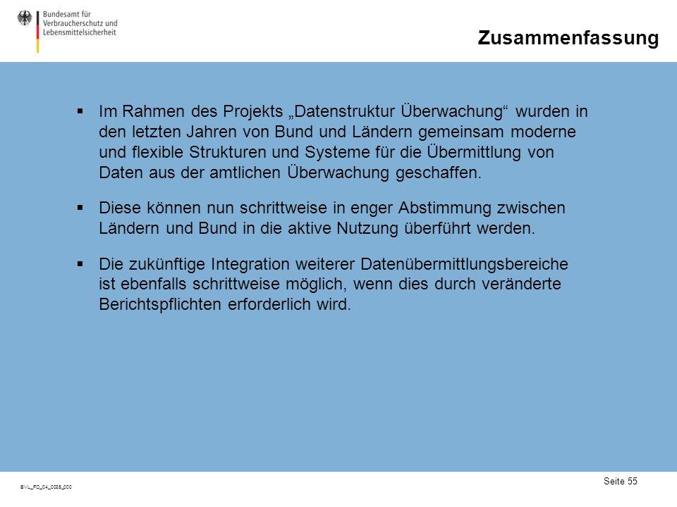"""Vielen Dank ! Referat 107 """"Datenmanagement und Datenanalyse Mauerstraße 39-42. 10117 Berlin. 107@bvl.bund.de."""
