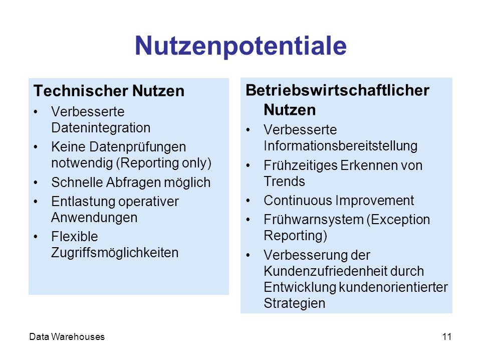 Nutzenpotentiale Technischer Nutzen Betriebswirtschaftlicher Nutzen