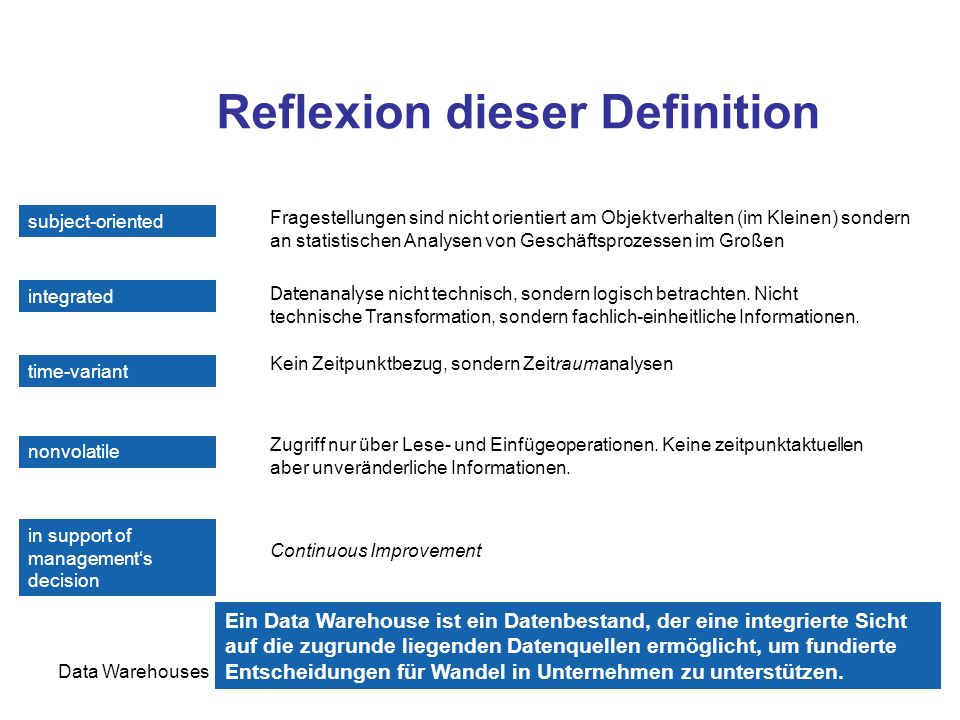 Reflexion dieser Definition