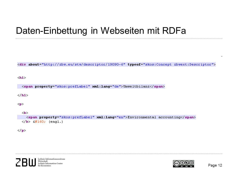 Daten-Einbettung in Webseiten mit RDFa